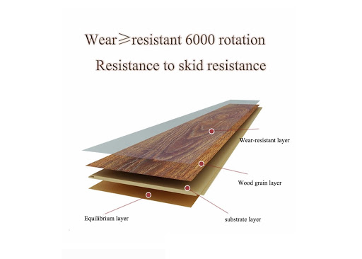 What Is Laminate Thickness?