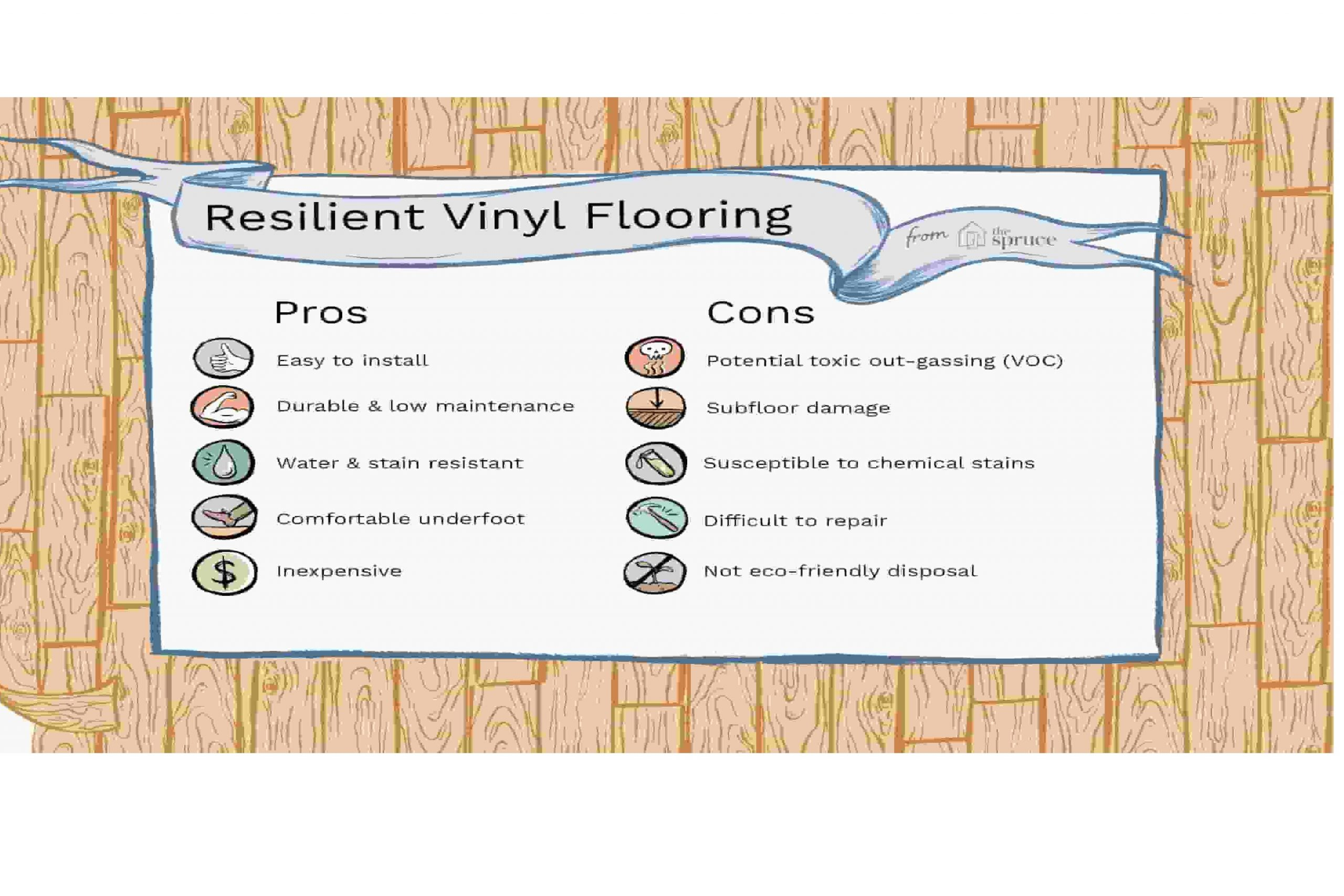 pros and cons of vinyl flooring