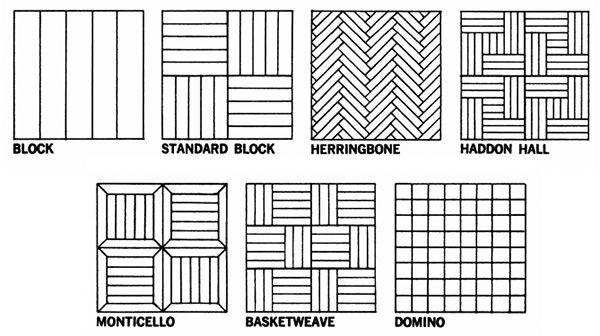 plan your parquet layout
